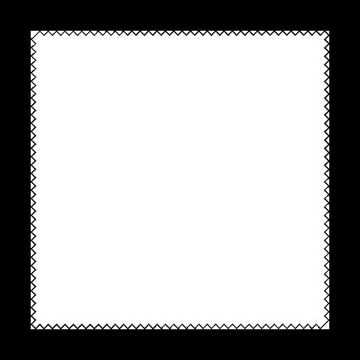 Chamoisine 14x14/ 16x16 / 18x18 - microfibre